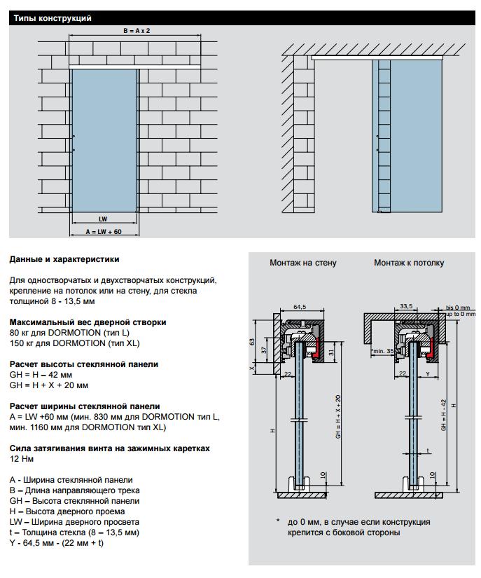 Схема монтажа раздвижных дверей